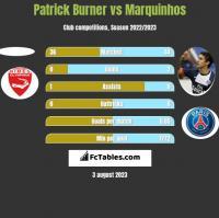 Patrick Burner vs Marquinhos h2h player stats