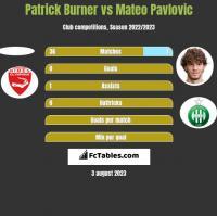 Patrick Burner vs Mateo Pavlovic h2h player stats