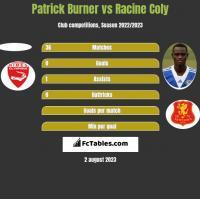 Patrick Burner vs Racine Coly h2h player stats