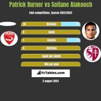 Patrick Burner vs Sofiane Alakouch h2h player stats