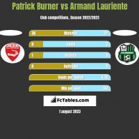 Patrick Burner vs Armand Lauriente h2h player stats