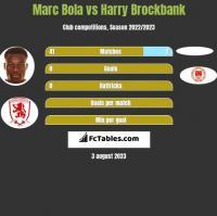 Marc Bola vs Harry Brockbank h2h player stats