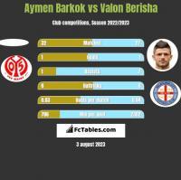 Aymen Barkok vs Valon Berisha h2h player stats
