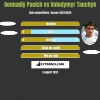 Gennadiy Pasich vs Volodymyr Tanchyk h2h player stats