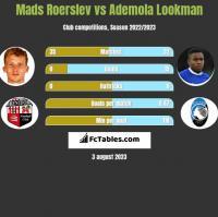 Mads Roerslev vs Ademola Lookman h2h player stats