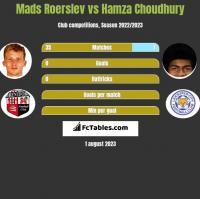 Mads Roerslev vs Hamza Choudhury h2h player stats