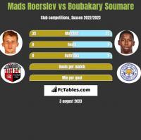 Mads Roerslev vs Boubakary Soumare h2h player stats