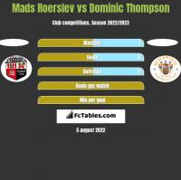 Mads Roerslev vs Dominic Thompson h2h player stats