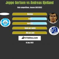 Jeppe Gertsen vs Andreas Bjelland h2h player stats