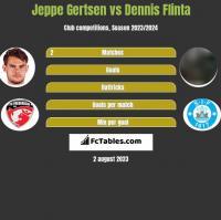 Jeppe Gertsen vs Dennis Flinta h2h player stats