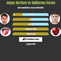 Jeppe Gertsen vs Guillermo Varela h2h player stats