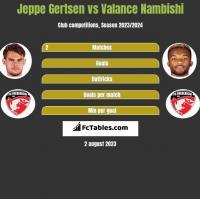 Jeppe Gertsen vs Valance Nambishi h2h player stats