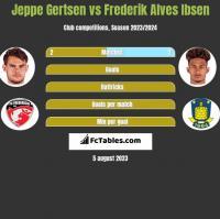 Jeppe Gertsen vs Frederik Alves Ibsen h2h player stats