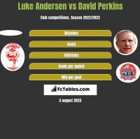 Luke Andersen vs David Perkins h2h player stats