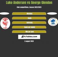 Luke Andersen vs George Glendon h2h player stats
