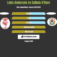 Luke Andersen vs Callum O'Hare h2h player stats
