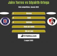 Jairo Torres vs Edyairth Ortega h2h player stats