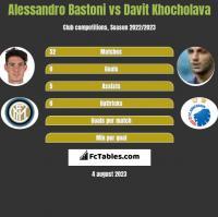 Alessandro Bastoni vs Davit Khocholava h2h player stats
