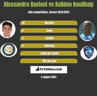 Alessandro Bastoni vs Kalidou Koulibaly h2h player stats