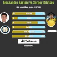 Alessandro Bastoni vs Sergey Krivtsov h2h player stats