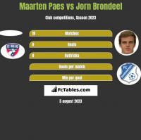 Maarten Paes vs Jorn Brondeel h2h player stats