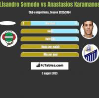 Lisandro Semedo vs Anastasios Karamanos h2h player stats
