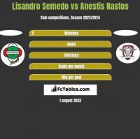 Lisandro Semedo vs Anestis Nastos h2h player stats