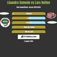 Lisandro Semedo vs Lars Hutten h2h player stats