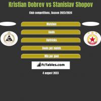 Kristian Dobrev vs Stanislav Shopov h2h player stats