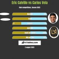 Eric Calvillo vs Carlos Vela h2h player stats
