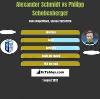 Alexander Schmidt vs Philipp Schobesberger h2h player stats
