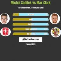 Michal Sadilek vs Max Clark h2h player stats