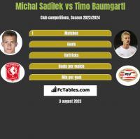 Michal Sadilek vs Timo Baumgartl h2h player stats