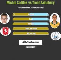 Michal Sadilek vs Trent Sainsbury h2h player stats