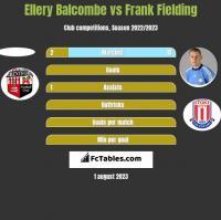 Ellery Balcombe vs Frank Fielding h2h player stats