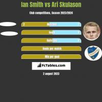 Ian Smith vs Ari Skulason h2h player stats