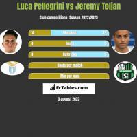 Luca Pellegrini vs Jeremy Toljan h2h player stats