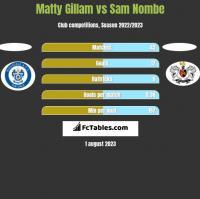 Matty Gillam vs Sam Nombe h2h player stats