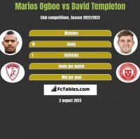Marios Ogboe vs David Templeton h2h player stats