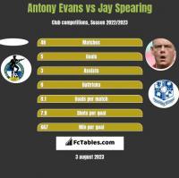 Antony Evans vs Jay Spearing h2h player stats