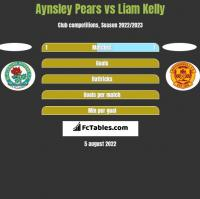 Aynsley Pears vs Liam Kelly h2h player stats