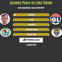 Aynsley Pears vs Luke Steele h2h player stats