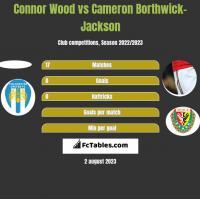 Connor Wood vs Cameron Borthwick-Jackson h2h player stats