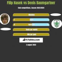 Filip Hasek vs Denis Baumgartner h2h player stats