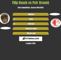 Filip Hasek vs Petr Hronek h2h player stats