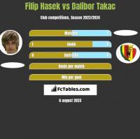 Filip Hasek vs Dalibor Takac h2h player stats
