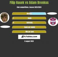Filip Hasek vs Adam Brenkus h2h player stats