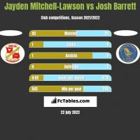 Jayden Mitchell-Lawson vs Josh Barrett h2h player stats