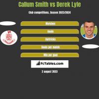 Callum Smith vs Derek Lyle h2h player stats
