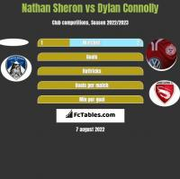Nathan Sheron vs Dylan Connolly h2h player stats